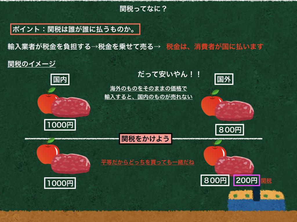 f:id:kinoko1629:20200501234133j:plain