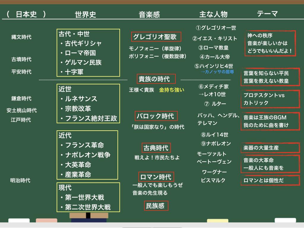 f:id:kinoko1629:20200506225751j:plain