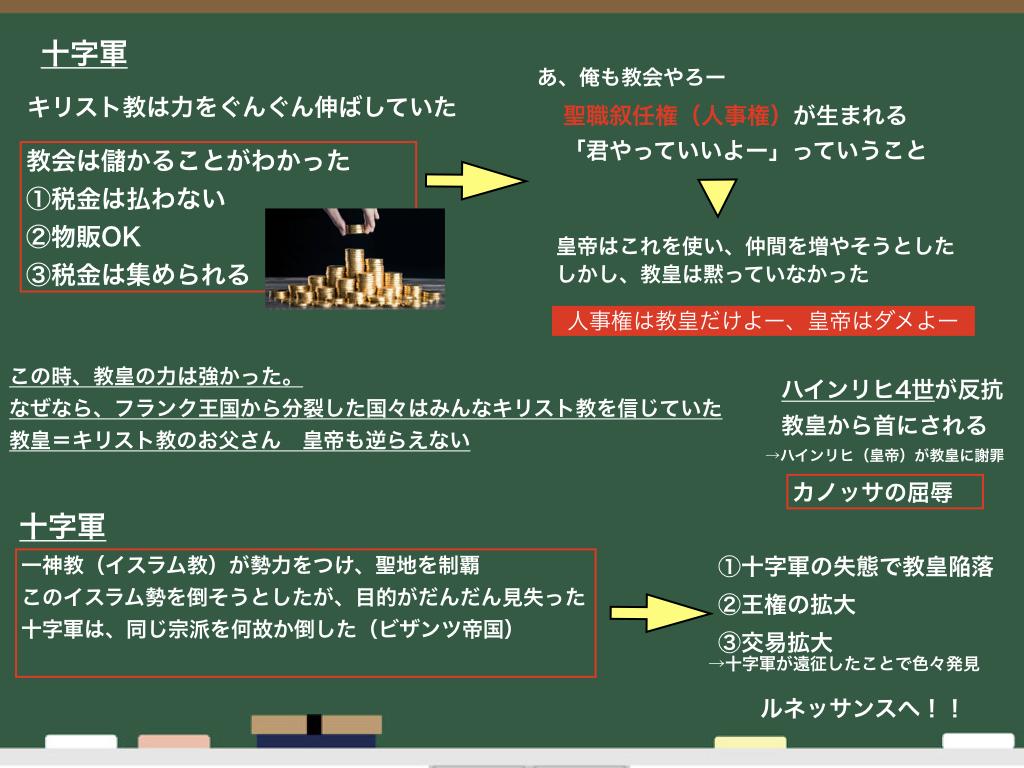 f:id:kinoko1629:20200510001626j:plain
