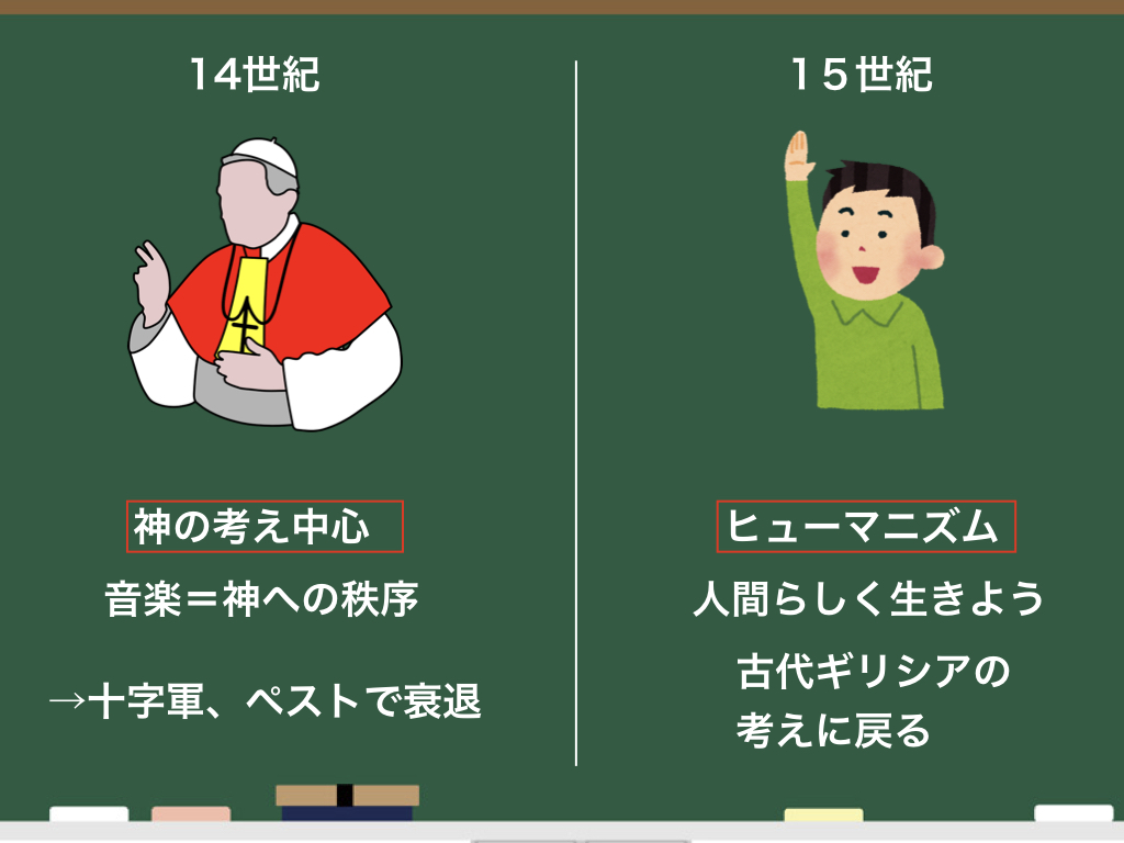 f:id:kinoko1629:20200514223354j:plain