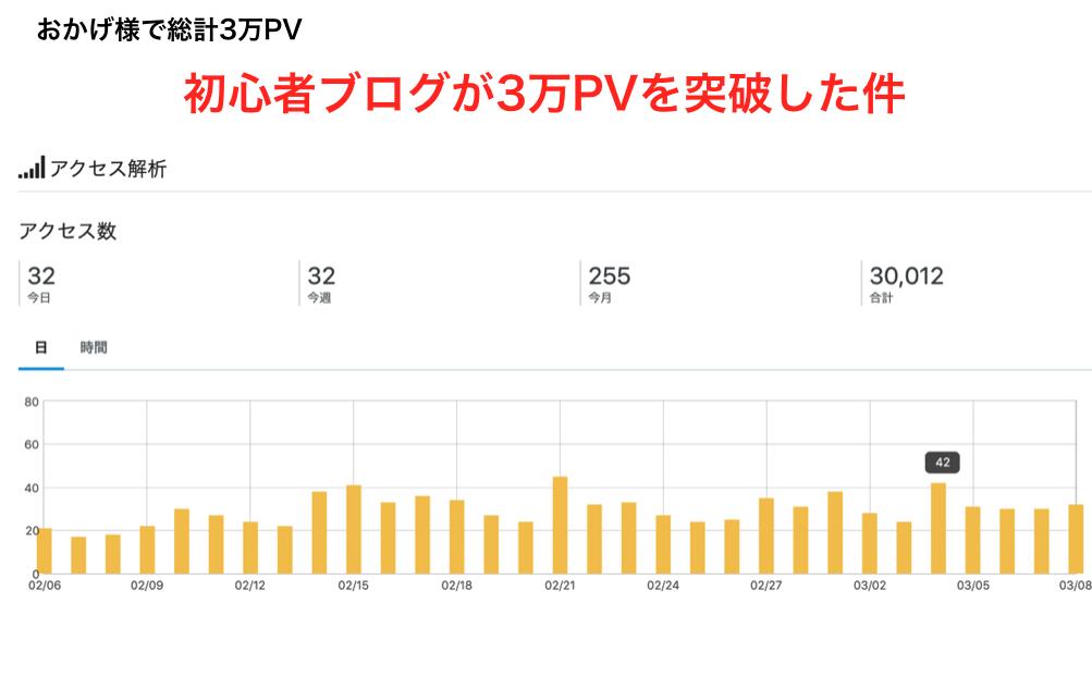 f:id:kinoko1629:20210308232124p:plain