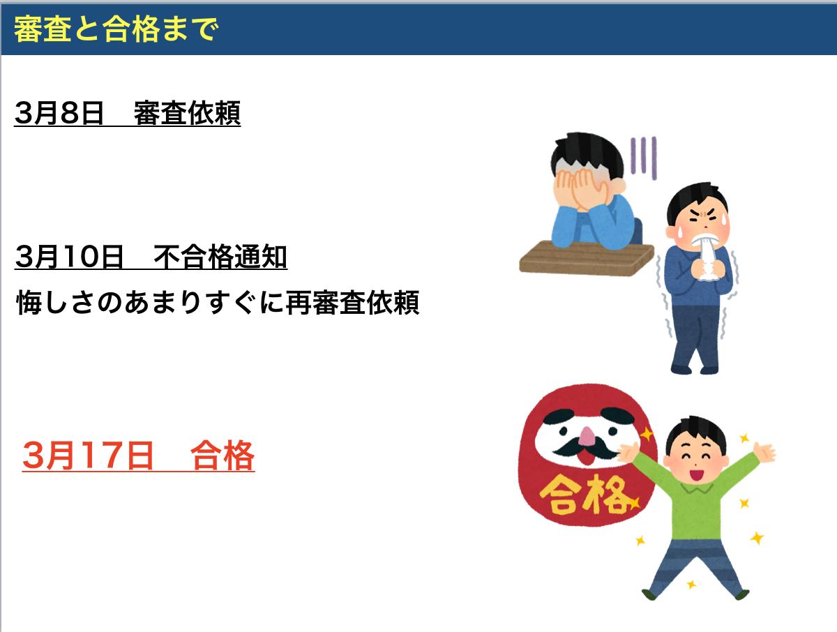 f:id:kinoko1629:20210318010054p:plain