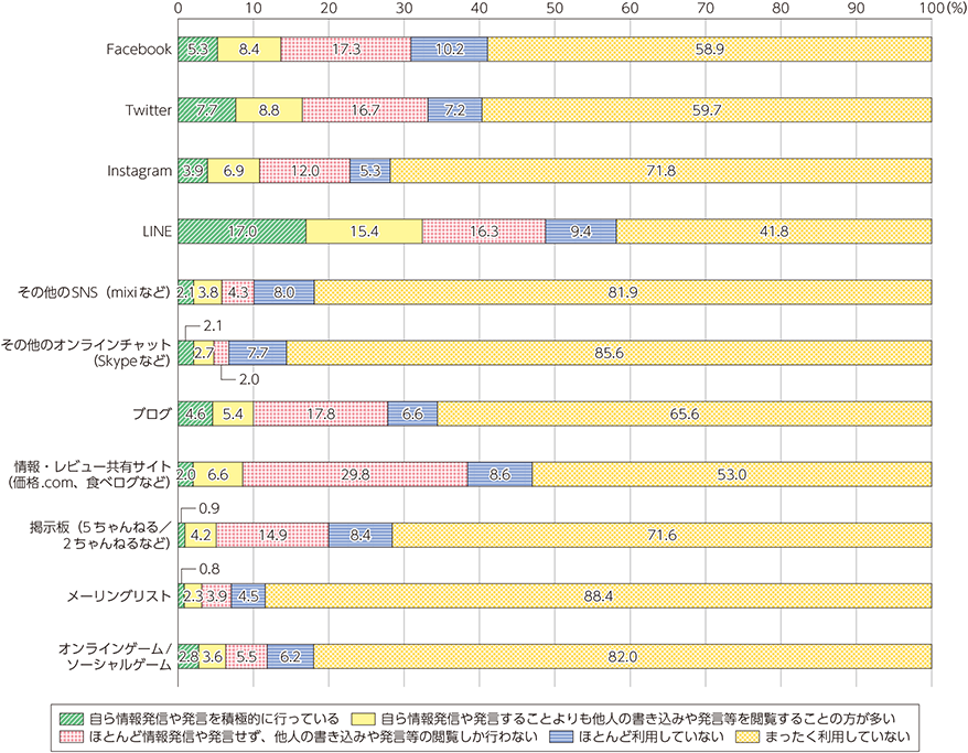 f:id:kinoko1629:20210322232642p:plain