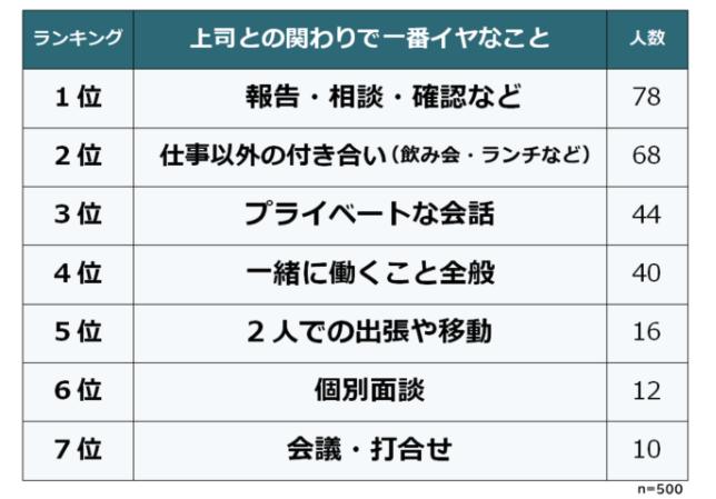 f:id:kinoko1629:20210404171111p:plain