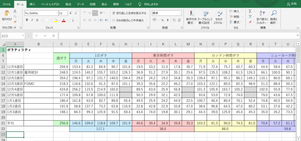 f:id:kinoko515:20210124174633p:plain