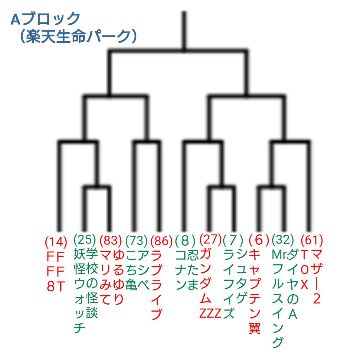 f:id:kinokomagic:20201229174256p:plain