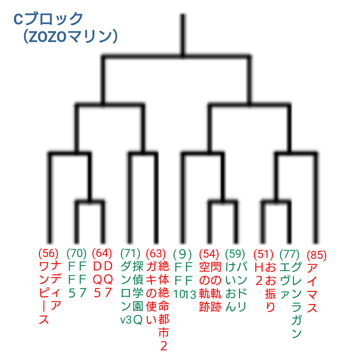 f:id:kinokomagic:20201230021149p:plain