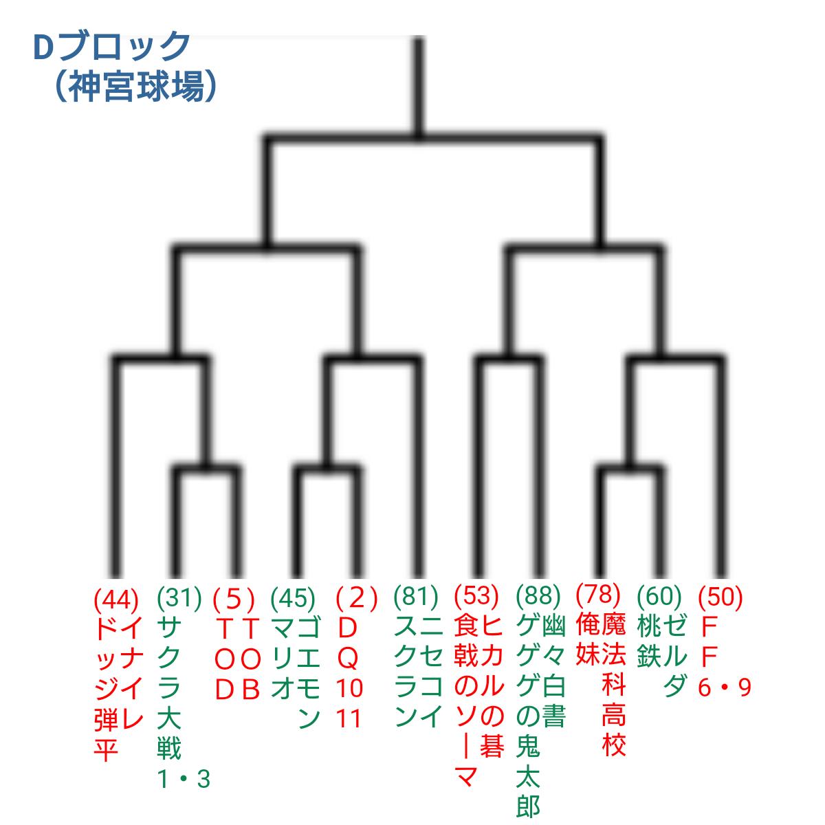 f:id:kinokomagic:20201230021700p:plain