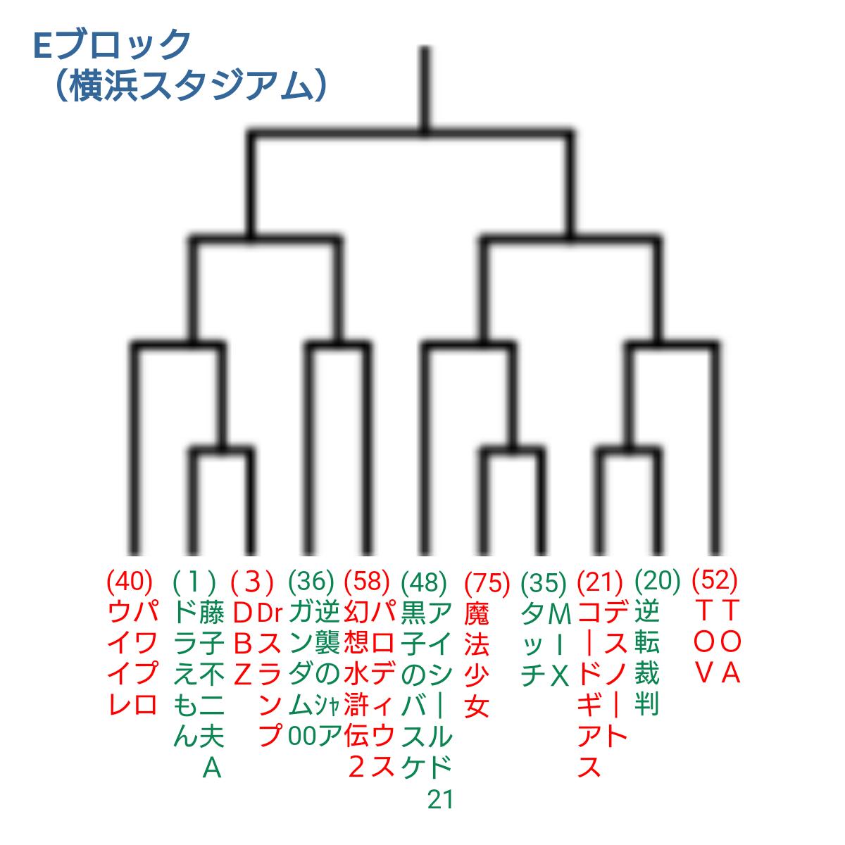 f:id:kinokomagic:20201230022633p:plain