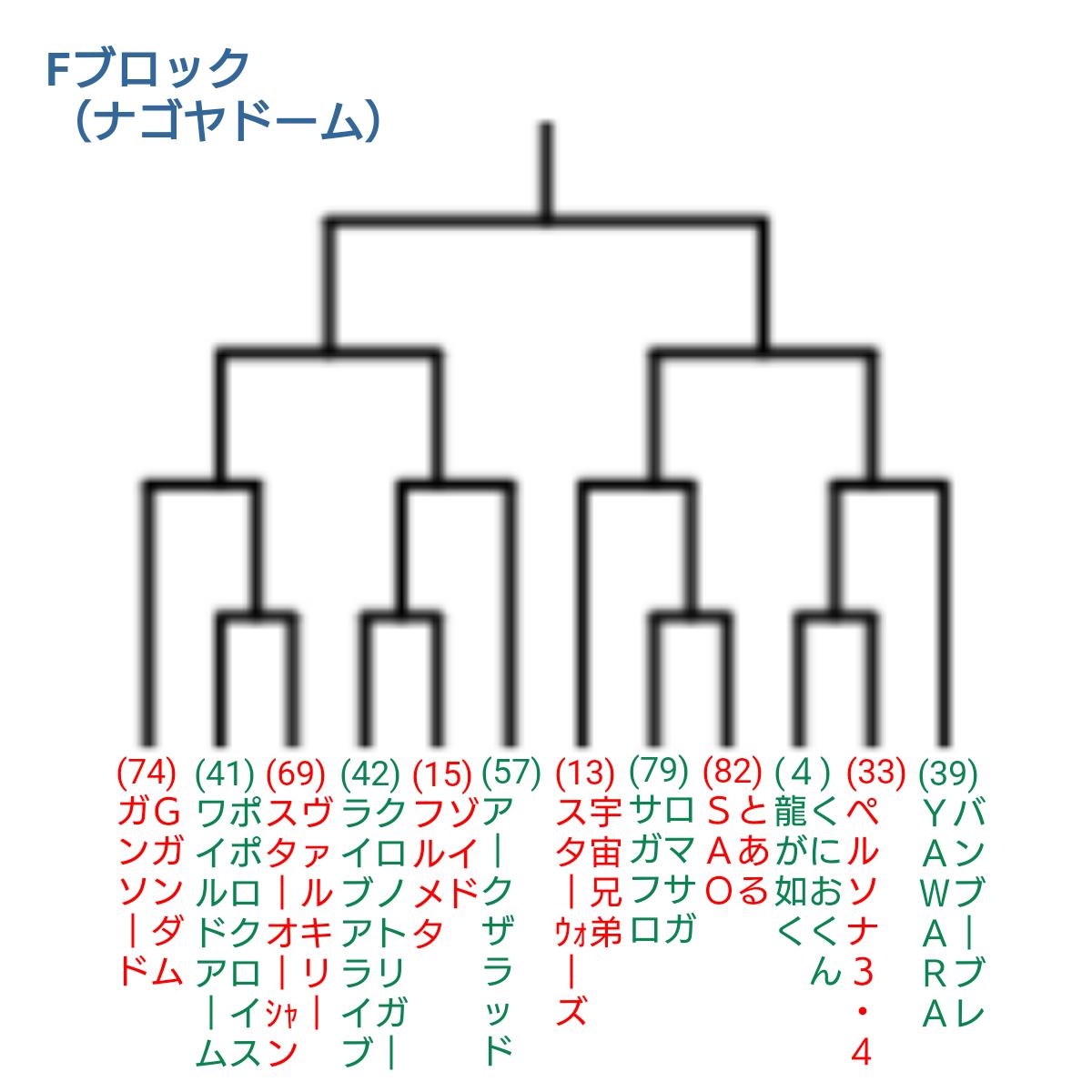 f:id:kinokomagic:20201230023341p:plain