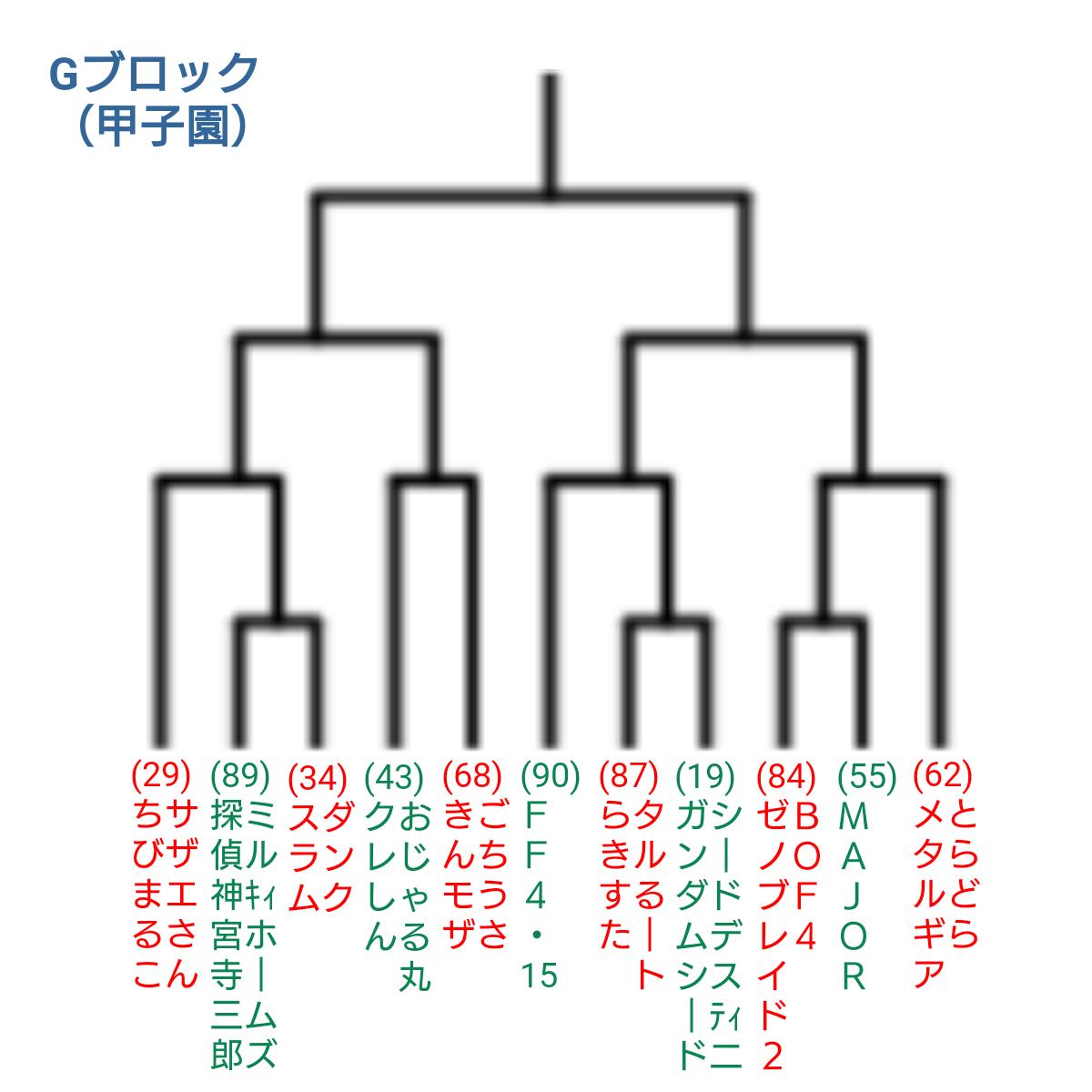 f:id:kinokomagic:20201230024341p:plain