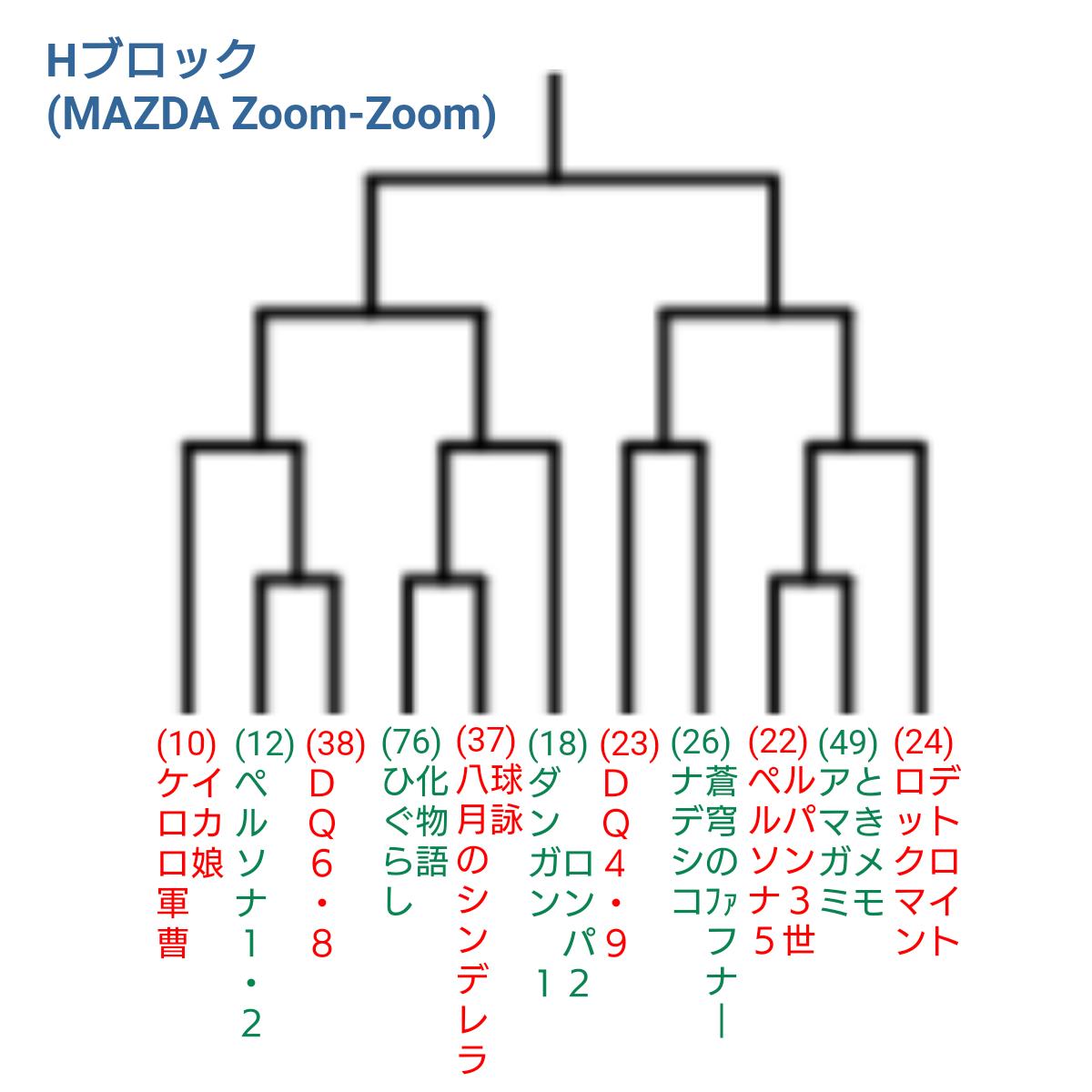 f:id:kinokomagic:20201230025043p:plain