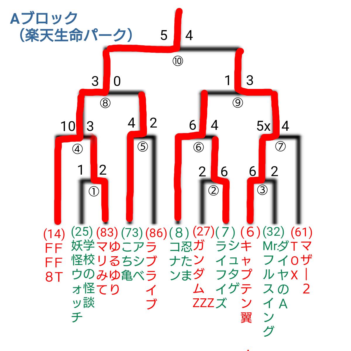 f:id:kinokomagic:20210131202350p:plain