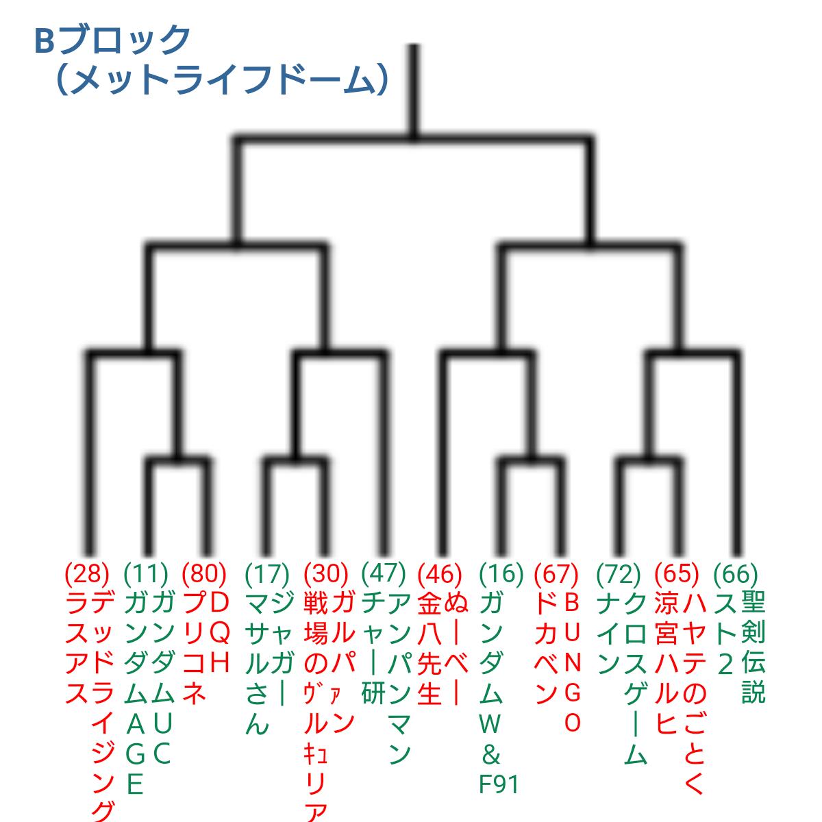f:id:kinokomagic:20210201194948p:plain