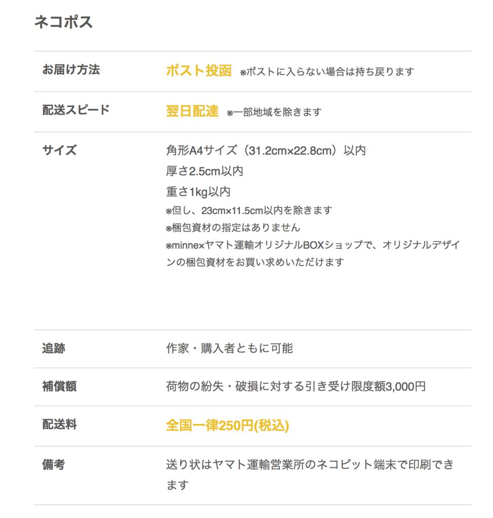 f:id:kinokonoko_h:20160415185728p:plain