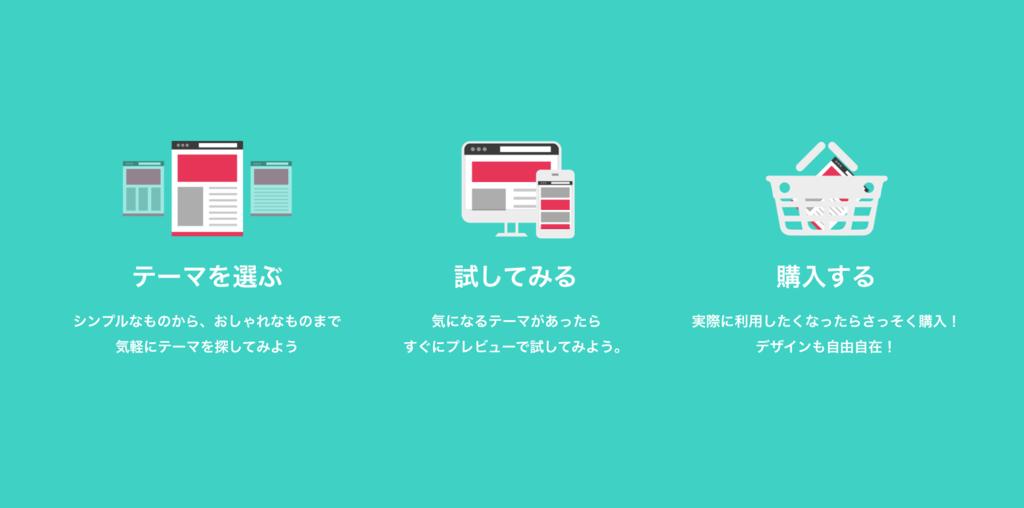 f:id:kinokonoko_h:20160817181250p:plain