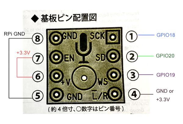f:id:kinokorori:20180225014458p:plain