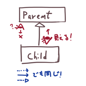 f:id:kinokorori:20181002232544p:plain