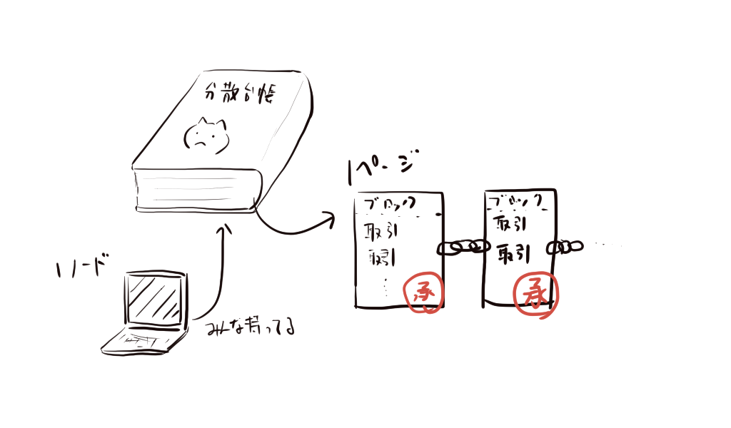 f:id:kinokorori:20191016232322p:plain