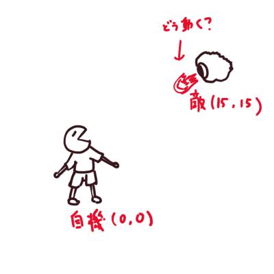 f:id:kinokorori:20200106232329p:plain