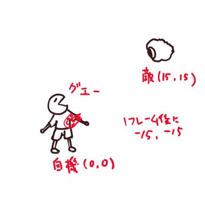 f:id:kinokorori:20200106232752p:plain