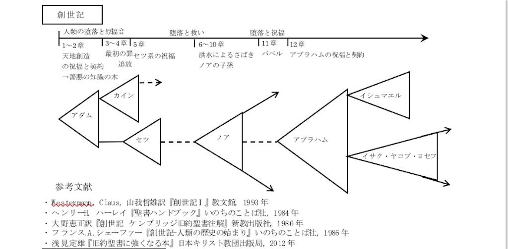 f:id:kinokunizaka66:20180904043302j:image