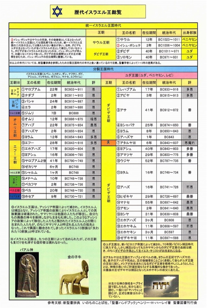 f:id:kinokunizaka66:20190219093100j:image