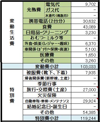 f:id:kinomi-kinomama:20170202094545p:plain