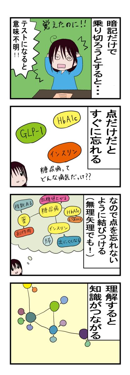 f:id:kinon-new:20210524000542p:plain