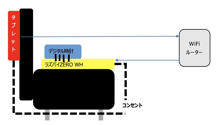 f:id:kinopee0120:20210308180722p:plain