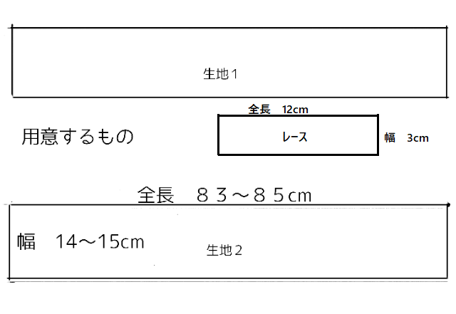 f:id:kinoshitakonoki:20171108002101p:plain