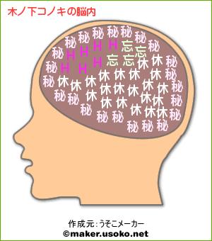 f:id:kinoshitakonoki:20180611154451p:plain