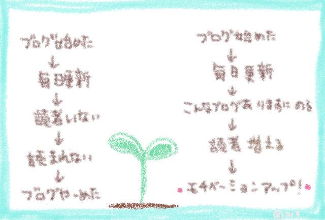 f:id:kinoshitakonoki:20190407123203j:plain
