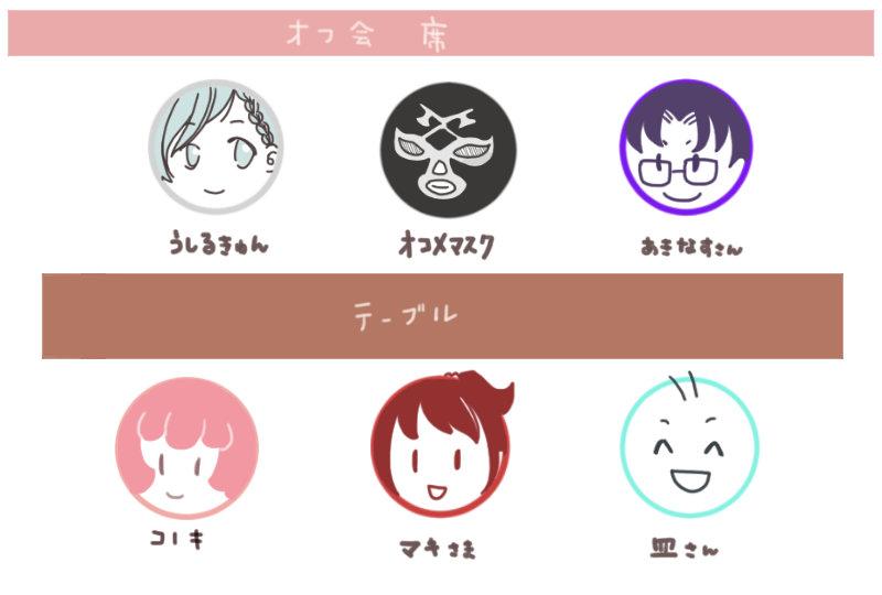f:id:kinoshitakonoki:20190505105650j:plain
