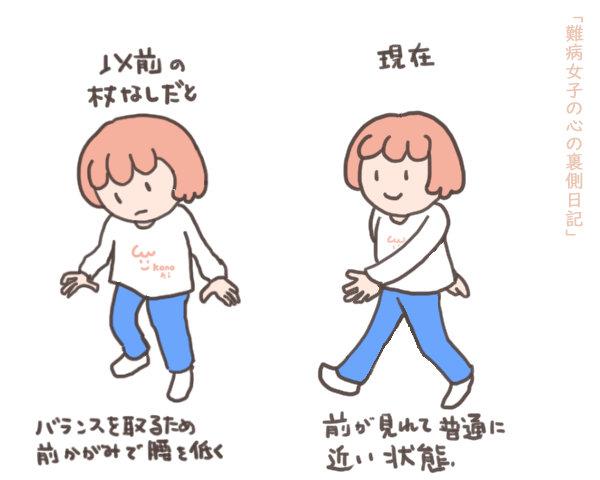 f:id:kinoshitakonoki:20190704134745j:plain