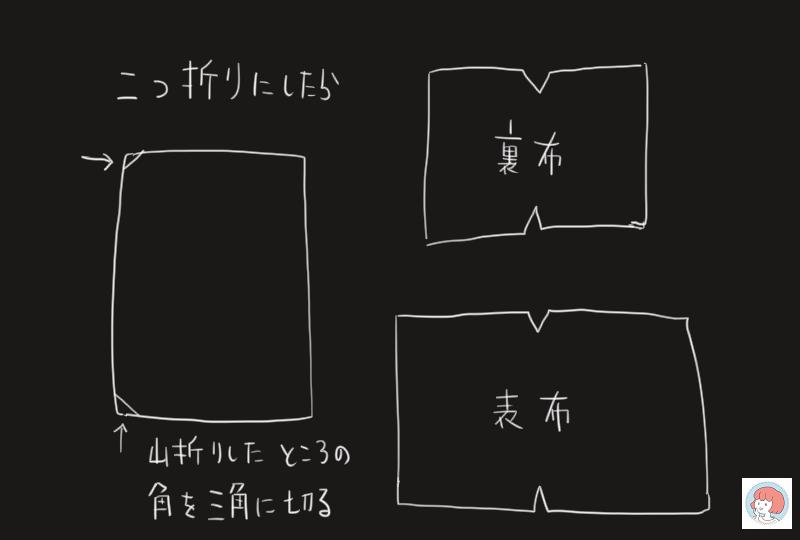 f:id:kinoshitakonoki:20200213103229p:plain