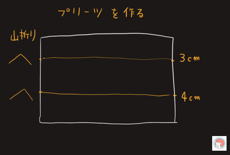f:id:kinoshitakonoki:20200213103705p:plain