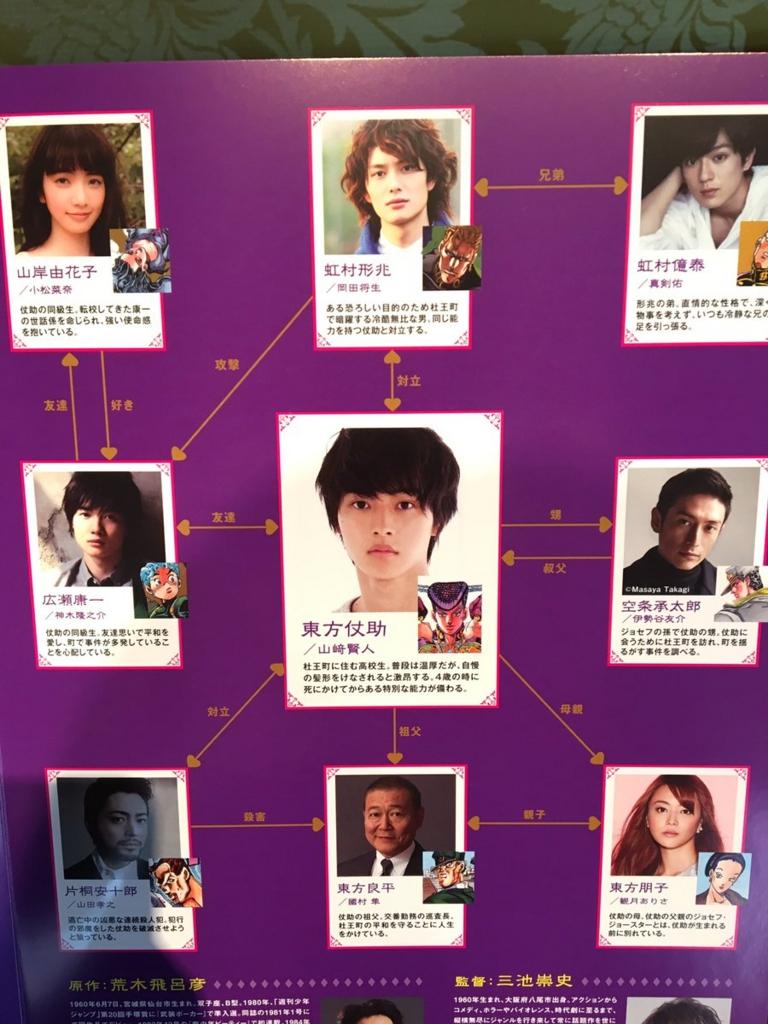 f:id:kinoshitayukari:20170224130344j:plain