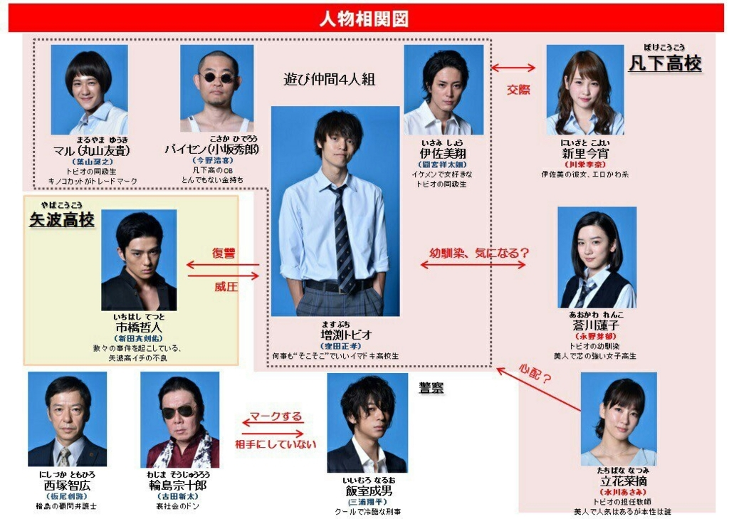 f:id:kinoshitayukari:20170613232152j:plain