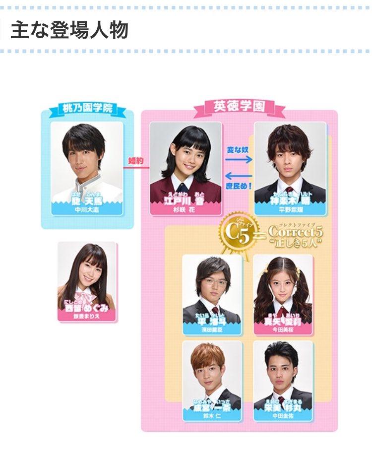 f:id:kinoshitayukari:20180219042654j:plain