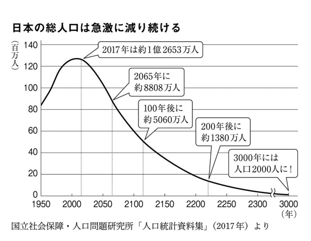 f:id:kinotoshiki:20180218203249j:plain