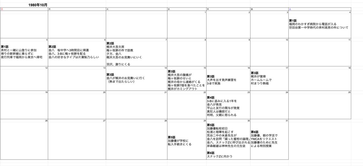 f:id:kinpachi3bsensei:20200726120403p:plain