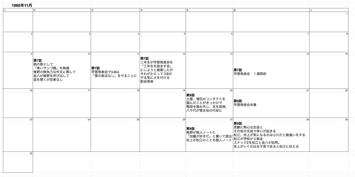 f:id:kinpachi3bsensei:20200726120423p:plain