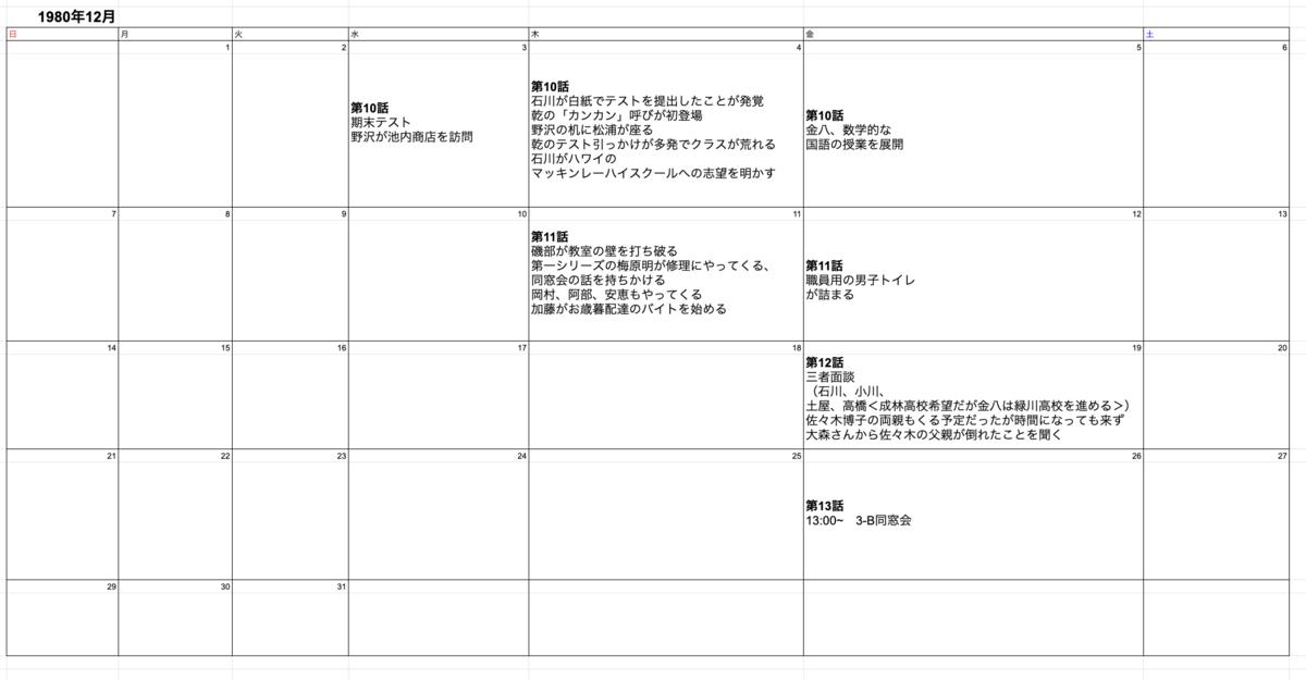 f:id:kinpachi3bsensei:20200726120434p:plain