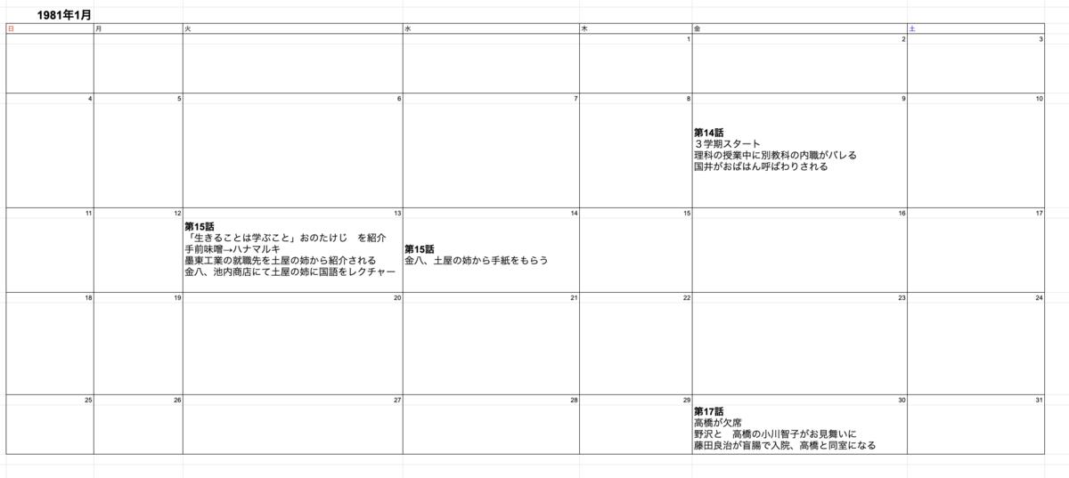 f:id:kinpachi3bsensei:20200726120449p:plain