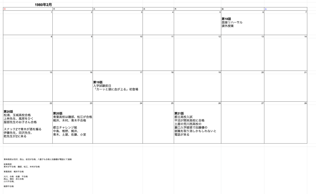 f:id:kinpachi3bsensei:20200726120508p:plain
