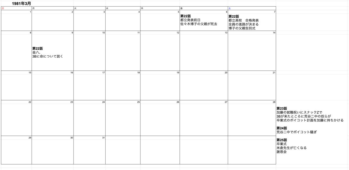 f:id:kinpachi3bsensei:20200726120520p:plain