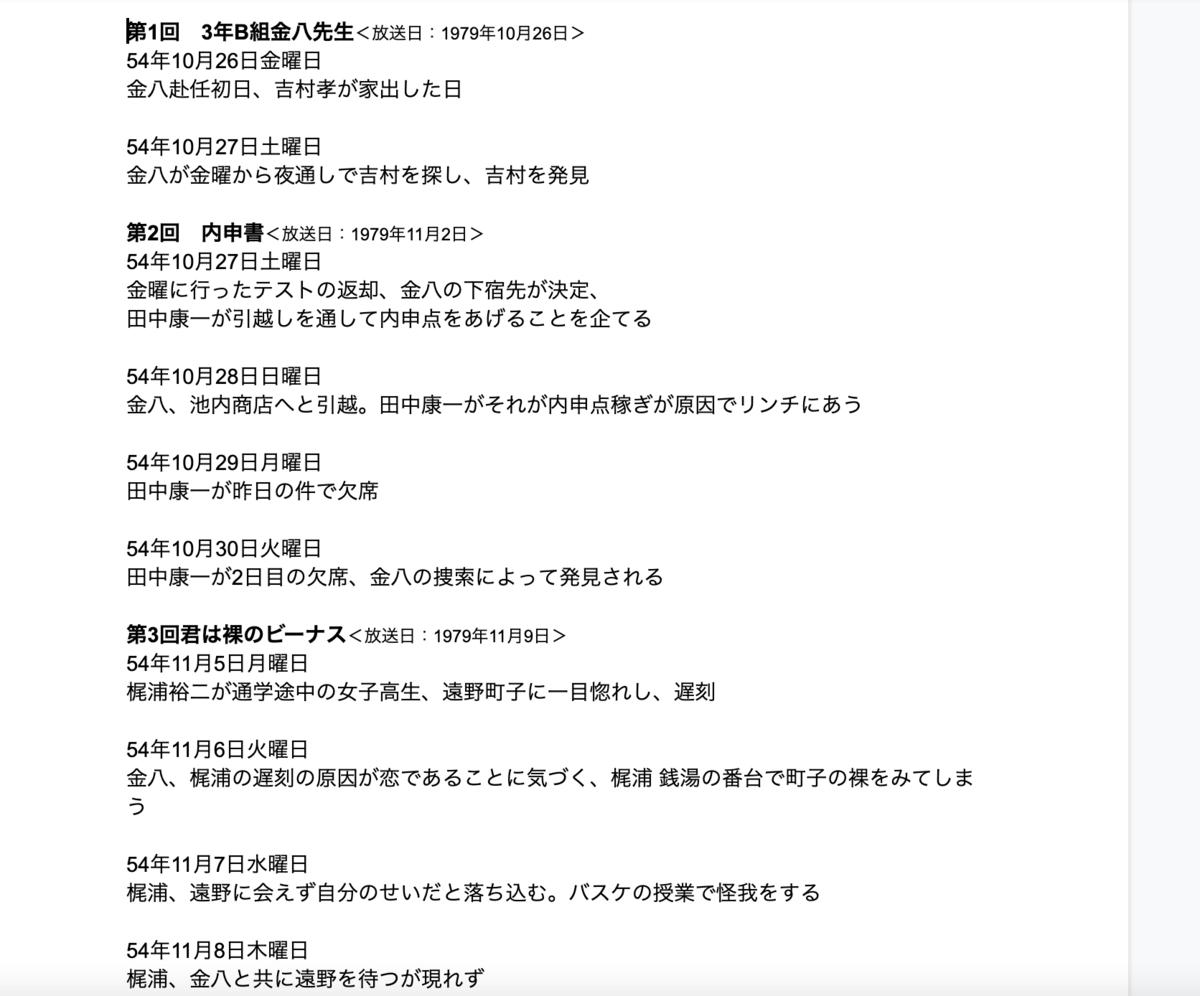 f:id:kinpachi3bsensei:20210126223754p:plain