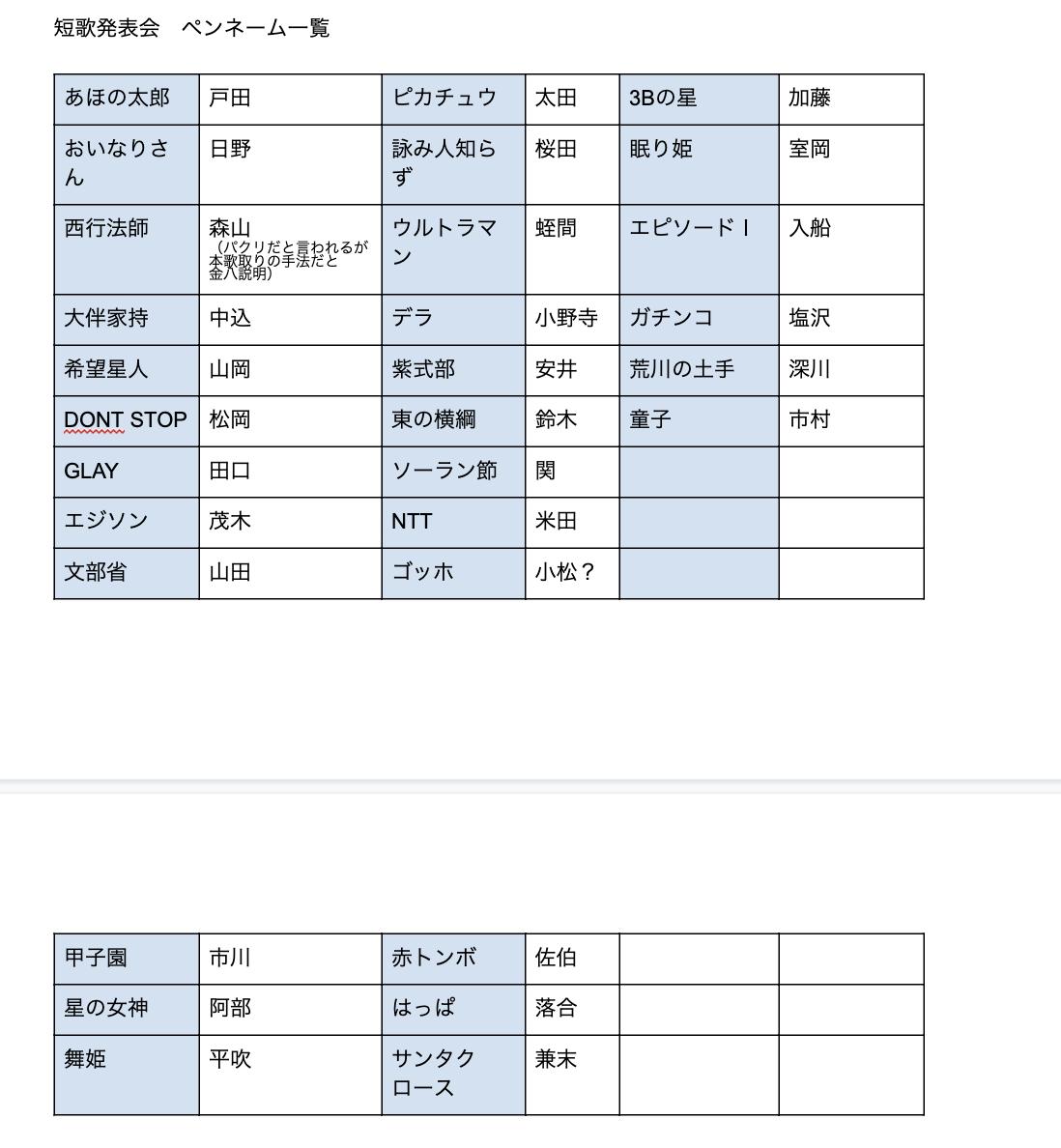 f:id:kinpachi3bsensei:20210126224417p:plain