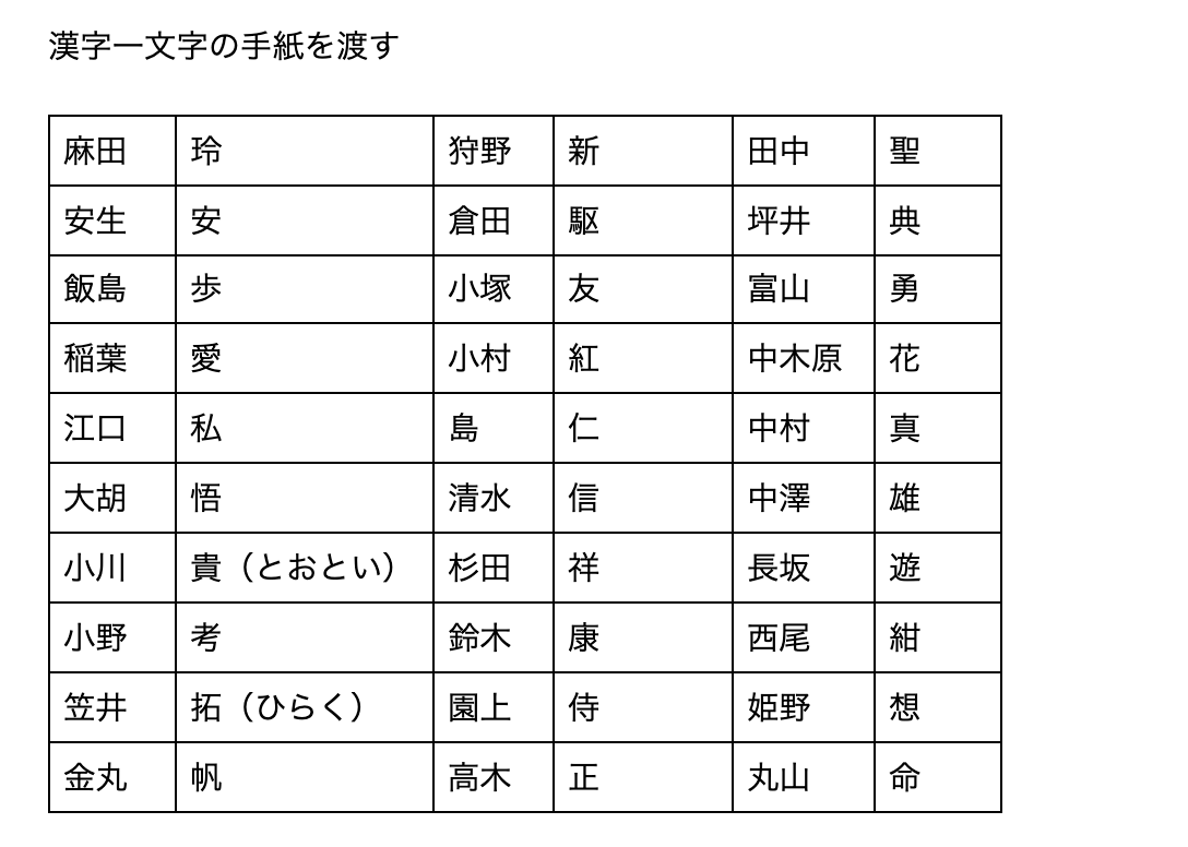 f:id:kinpachi3bsensei:20210126224450p:plain